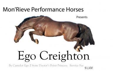 Ego Creighton