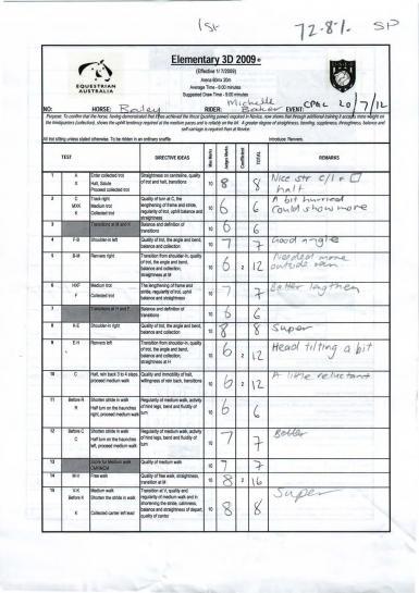 Elementary Score page 1